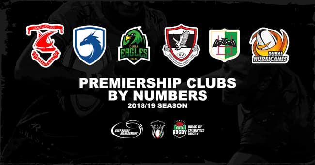 Gulf Premiership Rugby Statistics 2018/19