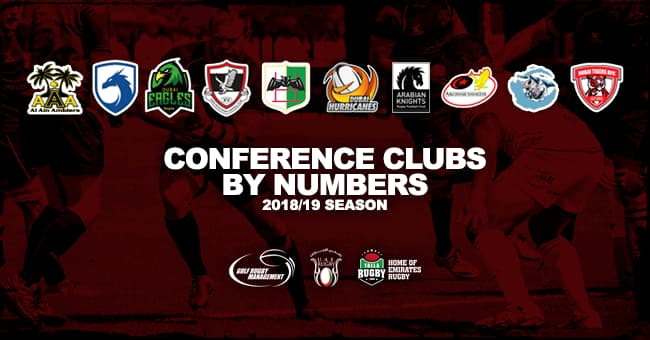 UAE Conference Rugby Statistics 2018/19