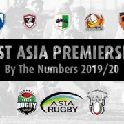 Gulf Rugby Premiership