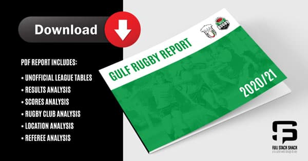 Gulf Rugby Report 2020-21
